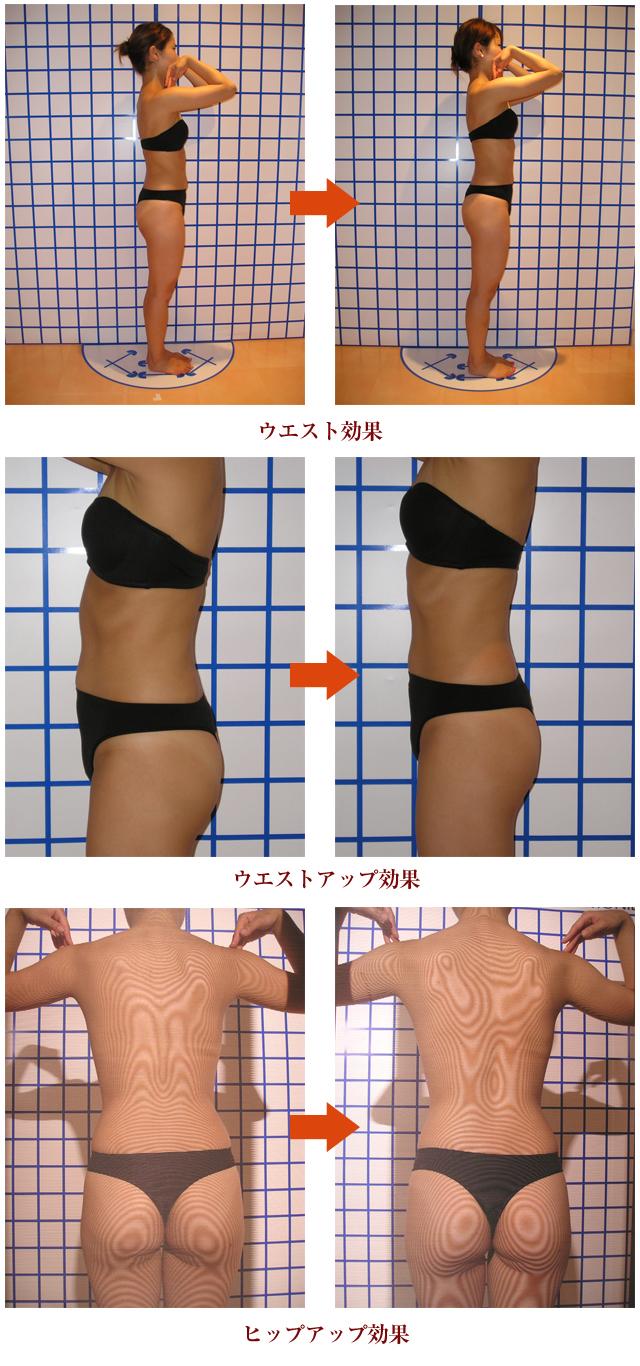 寝たまま体幹トレーニングの効果